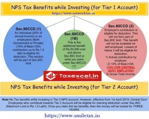 Income Tax NPS benefits